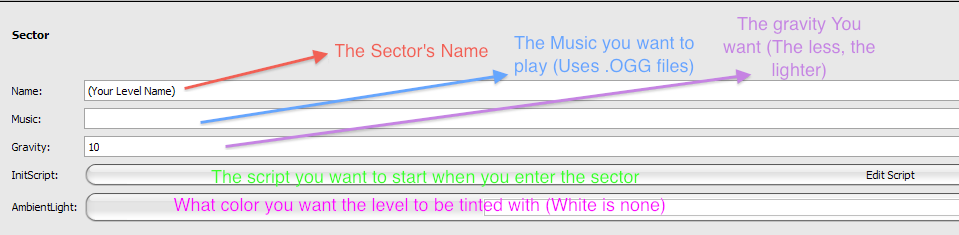 (STE) Sector settings Diagram.png